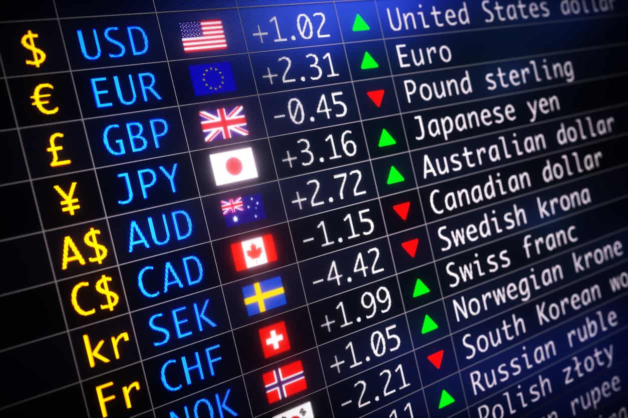 invest in the forex market with guarantees